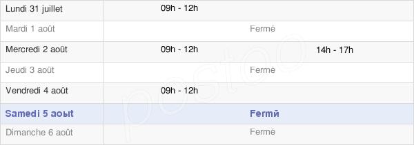 horaires d'ouverture de la Mairie De Maligny