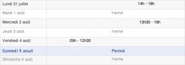horaires d'ouverture de la Mairie De Blaisy-Bas