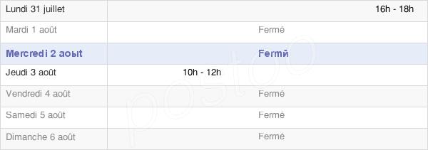 horaires d'ouverture de la Mairie De Diénay