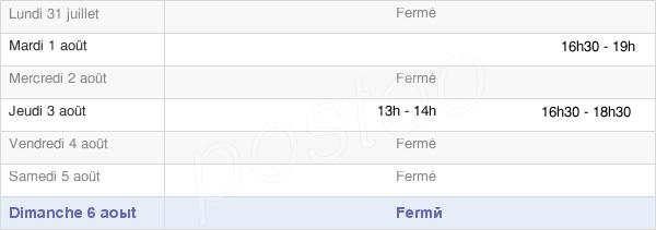 horaires d'ouverture de la Mairie De Longeault