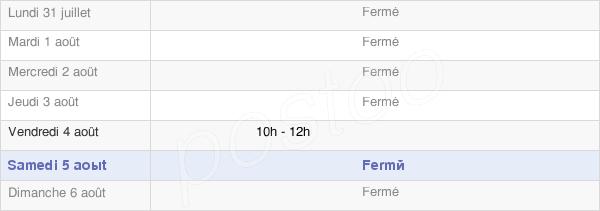 horaires d'ouverture de la Mairie De Gergueil