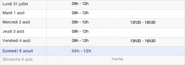 horaires d'ouverture de la Mairie De Couchey