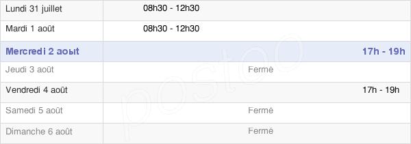 horaires d'ouverture de la Mairie De Remilly-Sur-Tille