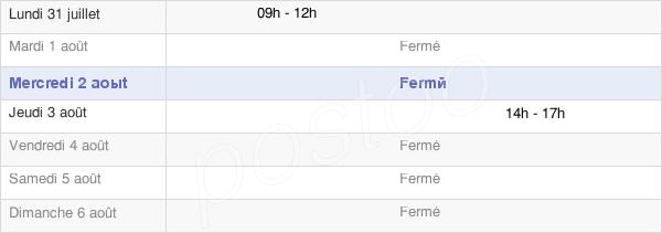 horaires d'ouverture de la Mairie De Fain-Lès-Moutiers