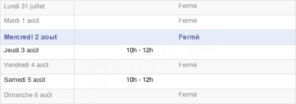 horaires d'ouverture de la Mairie De Saint-Victor-Sur-Ouche