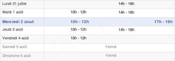 horaires d'ouverture de la Mairie De Morey-Saint-Denis