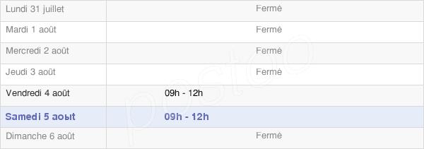 horaires d'ouverture de la Mairie De Peynier