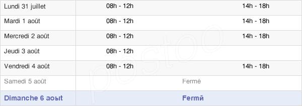 horaires d'ouverture de la Mairie De Neuilly-Lès-Dijon