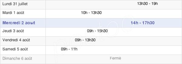 horaires d'ouverture de la Mairie De Gemeaux