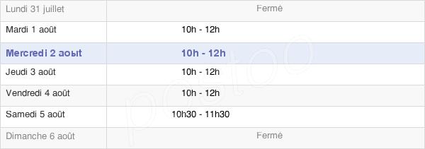 horaires d'ouverture de la Mairie D'Époisses
