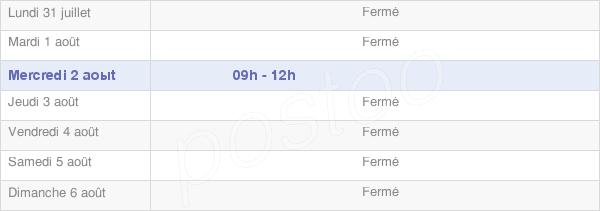 horaires d'ouverture de la Mairie De Bissey-La-Côte