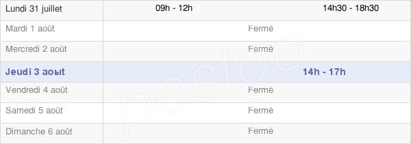horaires d'ouverture de la Mairie De Noiron-Sur-Bèze