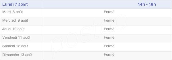 horaires d'ouverture de la Mairie De Soussey-Sur-Brionne