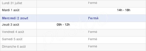 horaires d'ouverture de la Mairie De Flavignerot