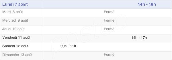 horaires d'ouverture de la Mairie De Levernois