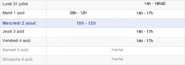 horaires d'ouverture de la Mairie De Rouvres-En-Plaine