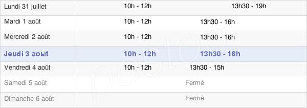 horaires d'ouverture de la Mairie De Brazey-En-Plaine