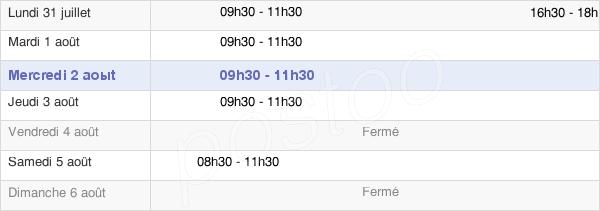 horaires d'ouverture de la Mairie De Villers-Les-Pots