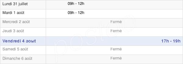 horaires d'ouverture de la Mairie De Sainte-Marie-La-Blanche