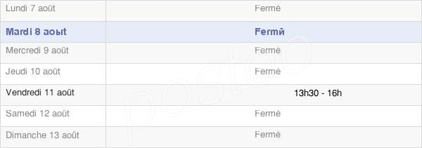horaires d'ouverture de la Mairie De Massingy-Lès-Semur