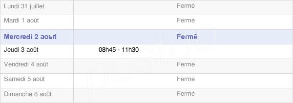 horaires d'ouverture de la Mairie De Jours-Lès-Baigneux