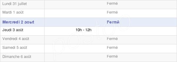 horaires d'ouverture de la Mairie De Dampierre-Et-Flée