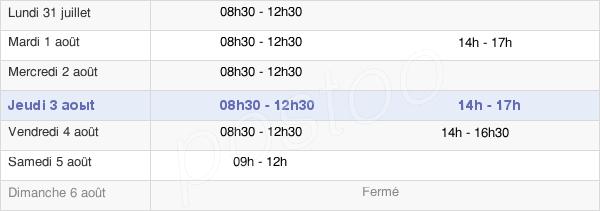horaires d'ouverture de la Mairie De Saint-Père