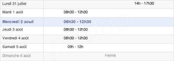 horaires d'ouverture de la Mairie De Billé