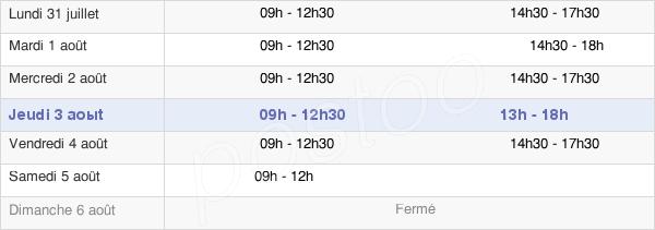 horaires d'ouverture de la Mairie D'Argentré-Du-Plessis