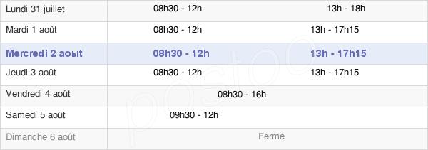 horaires d'ouverture de la Mairie De Cesson-Sévigné