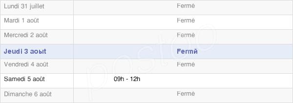 horaires d'ouverture de la Mairie De L'Hermitage