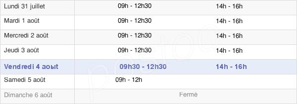 horaires d'ouverture de la Mairie De Saint-Jouan-Des-Guérets