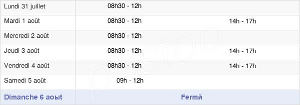 horaires d'ouverture de la Mairie De Nouvoitou