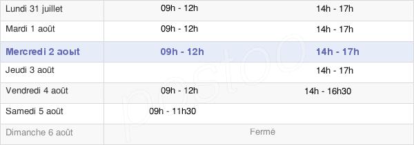 horaires d'ouverture de la Mairie De Plélan-Le-Grand