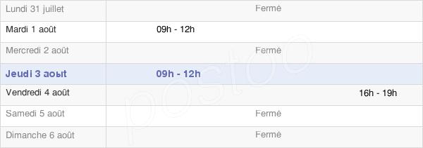 horaires d'ouverture de la Mairie De Langouet