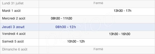 horaires d'ouverture de la Mairie De Chelun