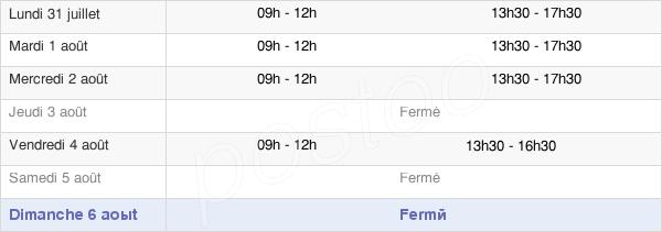 horaires d'ouverture de la Mairie De Lalleu