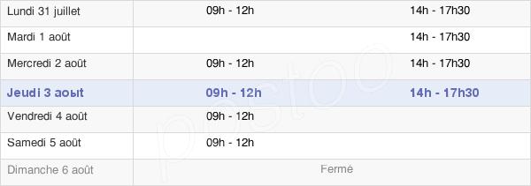 horaires d'ouverture de la Mairie De Crevin