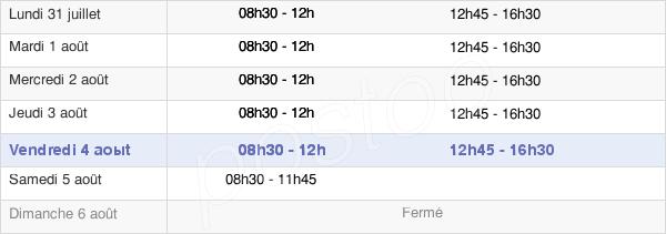 horaires d'ouverture de la Mairie De Marseille - Secteur Des 9e Et 10e Arrondissements