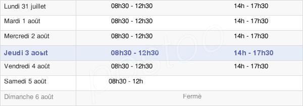 horaires d'ouverture de la Mairie D'Iffendic