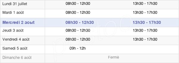 horaires d'ouverture de la Mairie De Thorigné-Fouillard