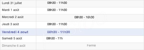 horaires d'ouverture de la Mairie De Saint-Paul-Lès-Romans