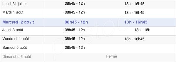 horaires d'ouverture de la Mairie De Chantepie