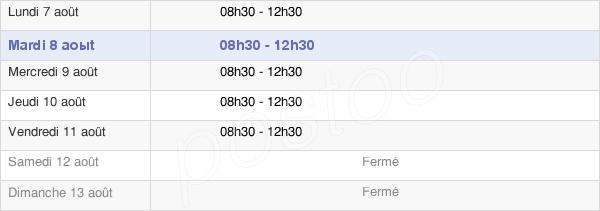 horaires d'ouverture de la Mairie De Drouges