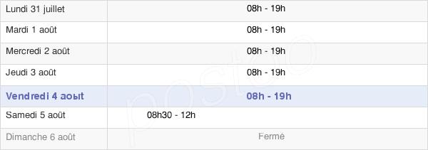 horaires d'ouverture de la Mairie D'Arles