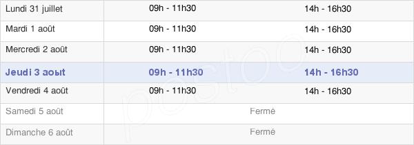 horaires d'ouverture de la Mairie De Baux De Provence