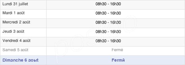 horaires d'ouverture de la Mairie De Septèmes-Les-Vallons