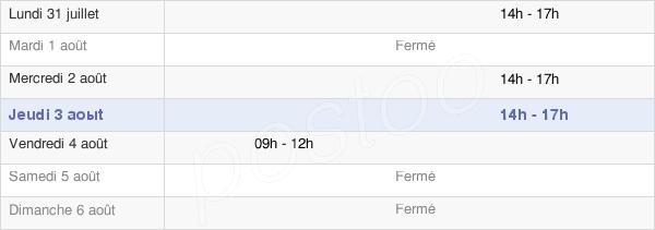 horaires d'ouverture de la Mairie De Campel
