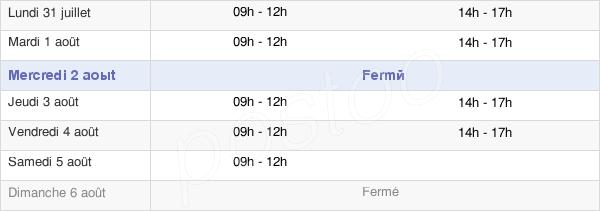 horaires d'ouverture de la Mairie De Poilley