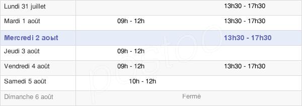 horaires d'ouverture de la Mairie De Cintré